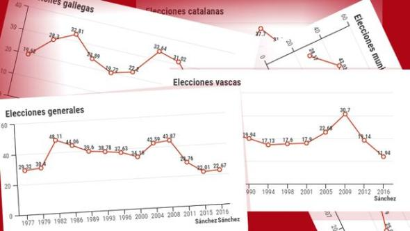 psoe-sanchez-home-kcp-u20646186551nch-620x349abc